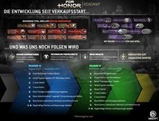 Ubisoft kündigt Development-Plan für For Honor an