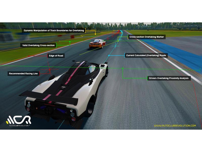 Auto Wettrennen Spiele