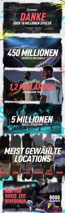 EA SPORTS FIFA 20 feiert 10 Millionen Spieler