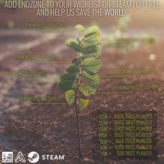 Endzone - A World Apart: Verkauft sich super, rettet die Umwelt und macht Menschen glücklich!