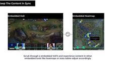 Riot Games bietet Profimannschaften neue Analysemöglichkeiten